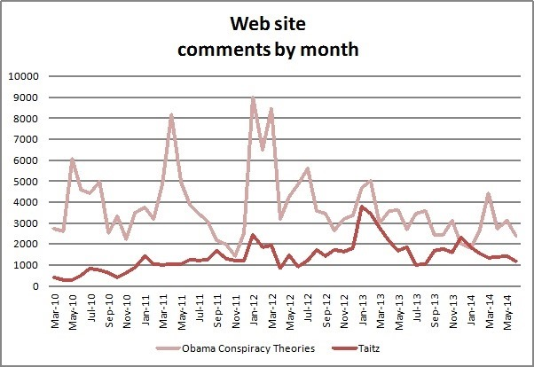 WebComments
